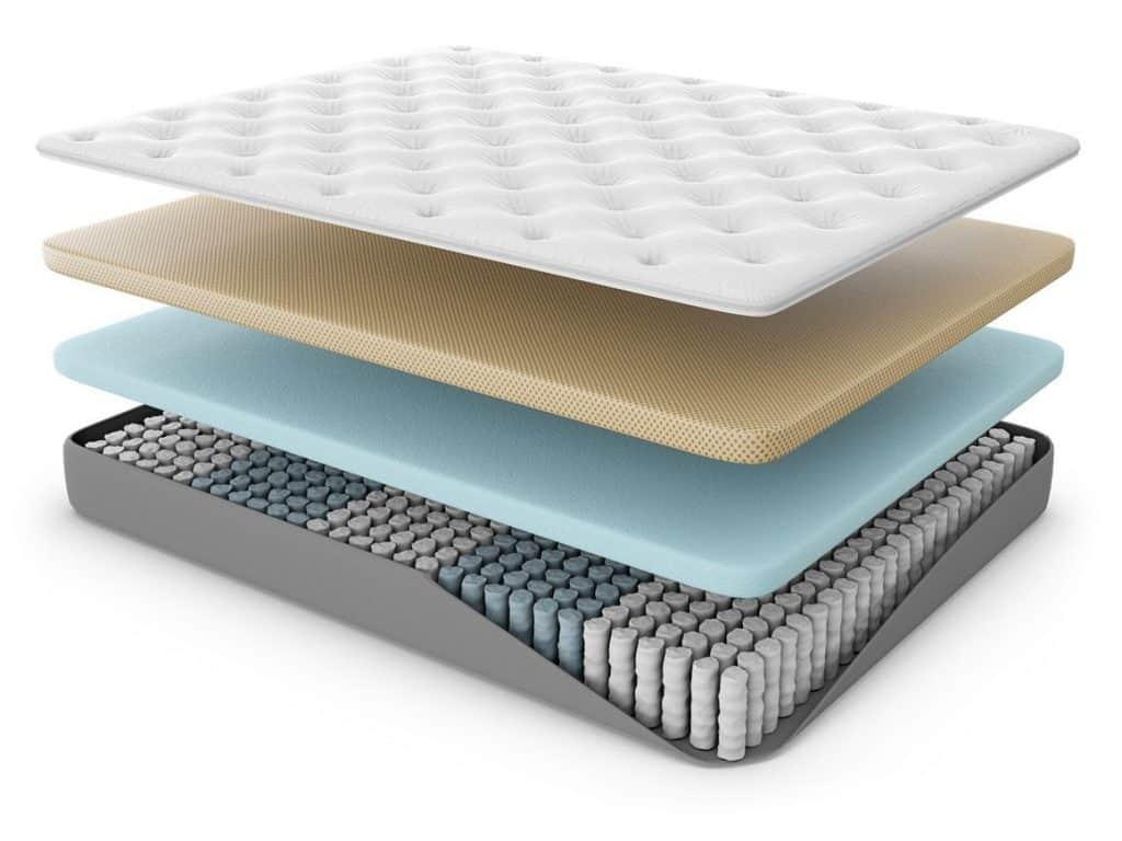 mejores colchónes híbridos